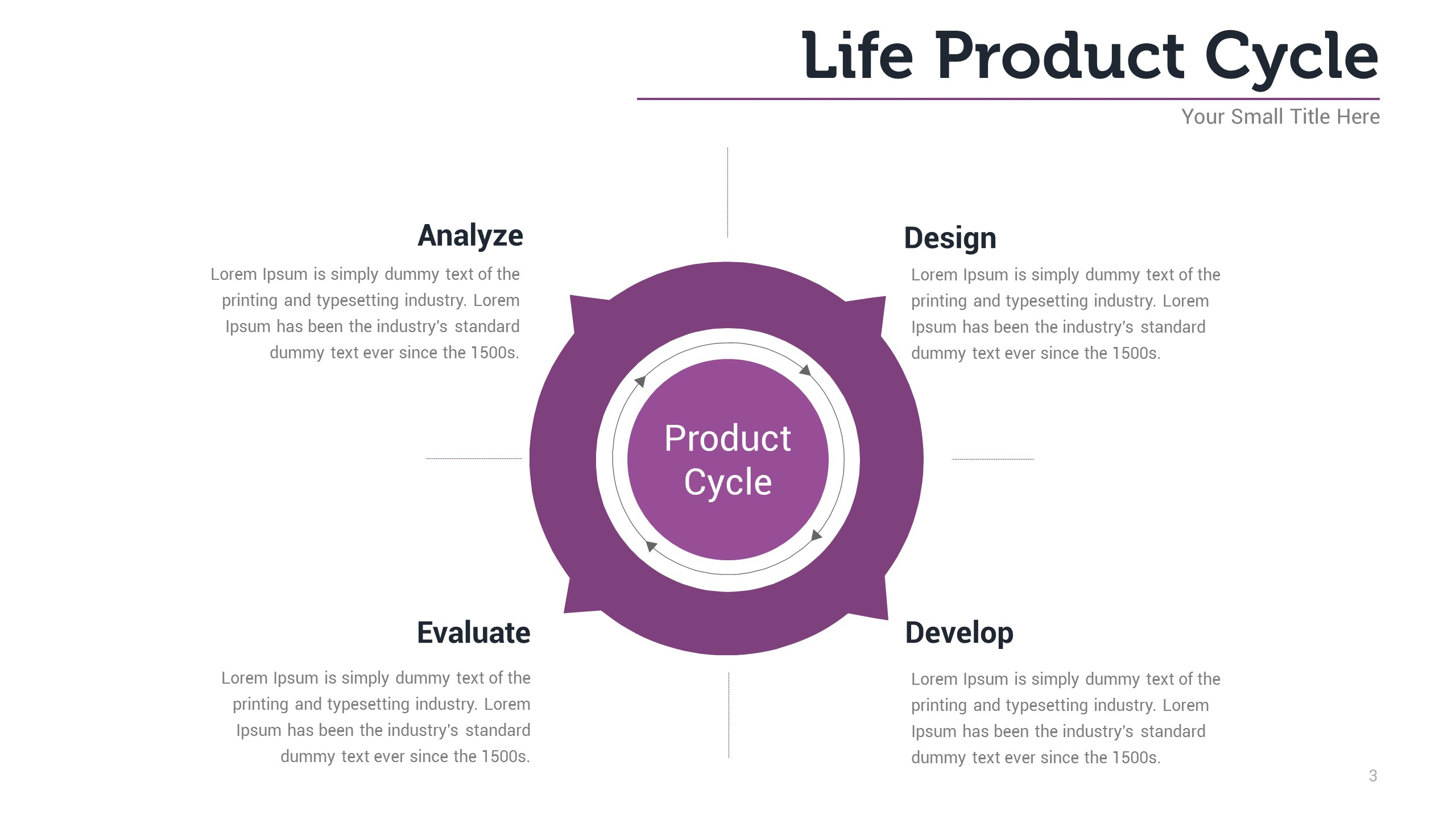 Prodcut cycle powerpoint slide