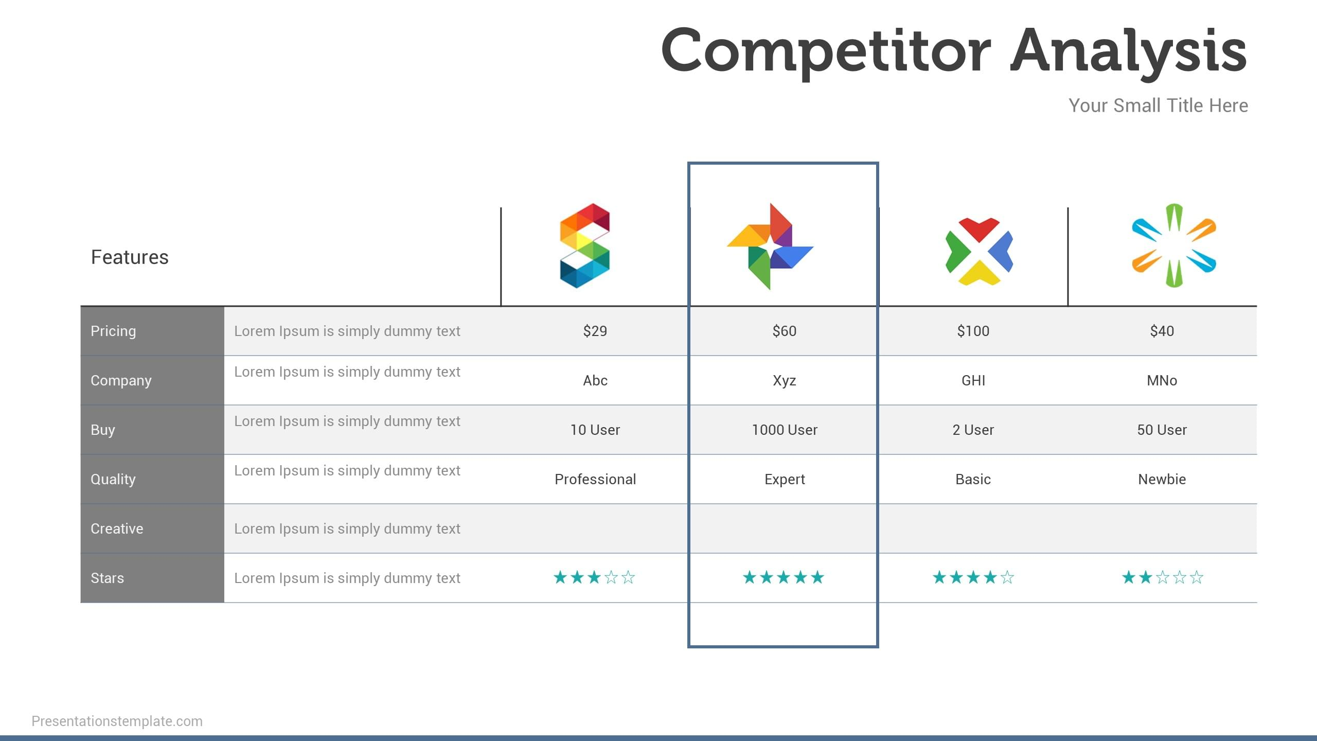 competitor analysis  u2013 presentation template