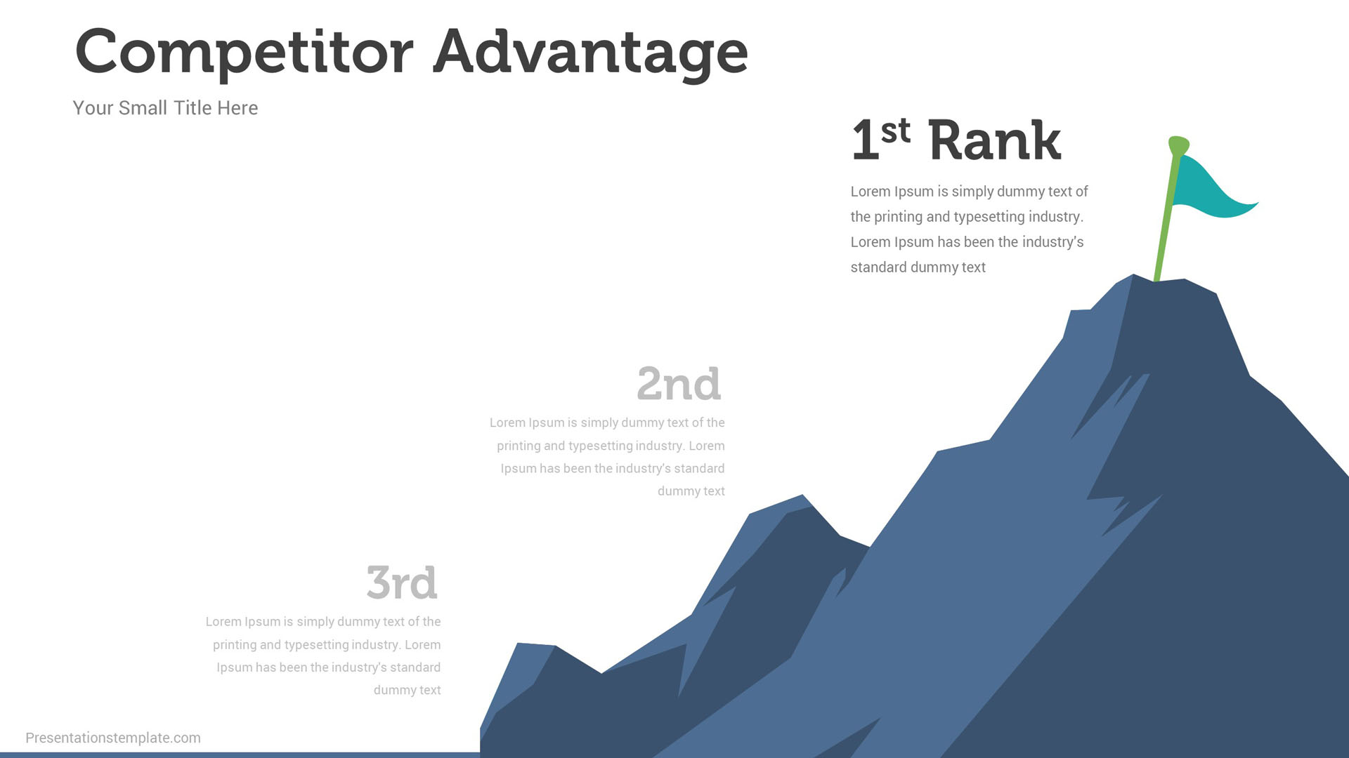 Competitive Advantages Presentations Template
